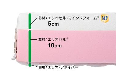 芯材:エリオセル®10cm、エリオセル・マインドフォーム®5cm、側地:エリオファイバー