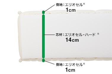 芯材:エリオセルハード®14cm、側地:上下エリオセル®1cm
