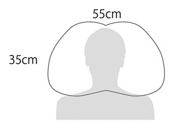 幅55cm×奥行35cm×高さ7cm