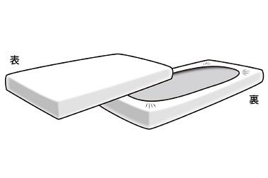 マットレスにかぶせて使うボックス型のシーツです。ゴムでフィットするので着脱も簡単で手間がかかりません。