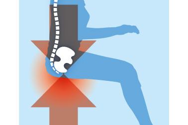 坐骨域をしっかりと支える体圧分散効果。上半身(体幹)に比べて沈み込みが小さい大腿部は、クッションからの圧迫も少なく血液・リンパの流れを妨げません。