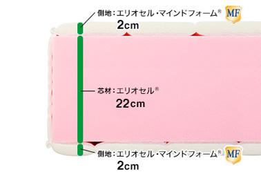 側面にはスムーズなベッドメイキングを可能にするサイドグリップを4か所配置。